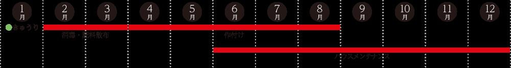 堀川 千博